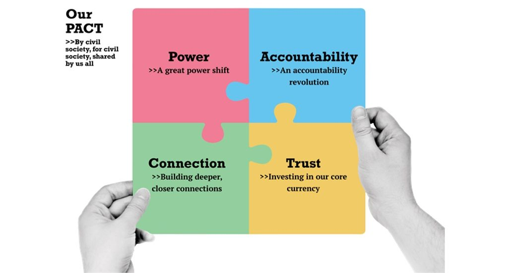 PACT - image of a square split into 4 jigsaw pieces. One each for power - accountability - connections - trust